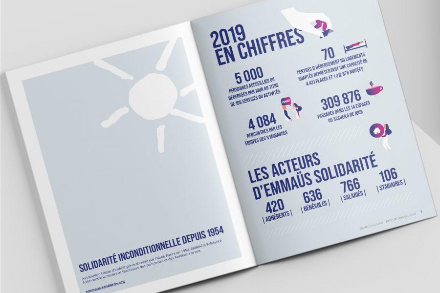 Rapport annuel 2019 – EMMAUS Solidarité