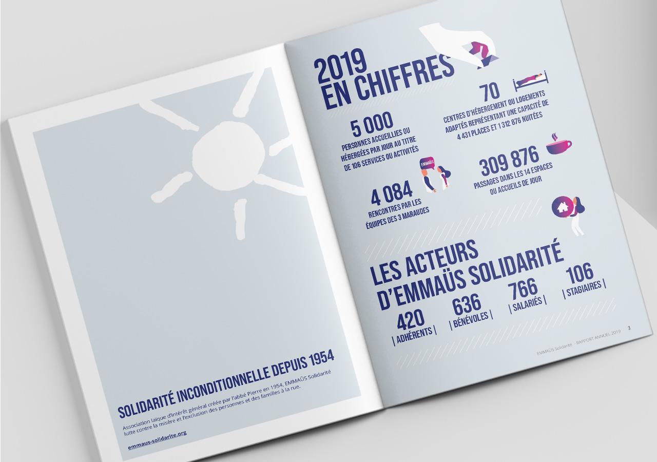 EMMAÜS Solidarité – Rapport annuel 2019
