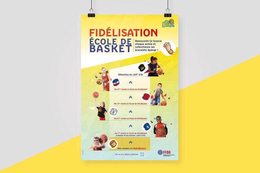 Opération fidélisation MiniBasket