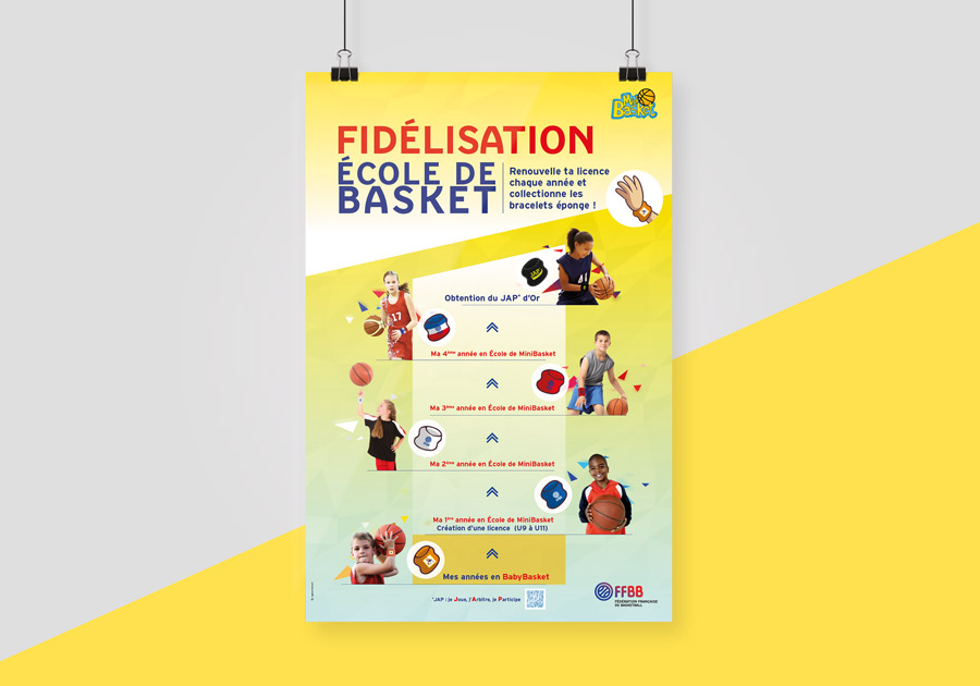 FFBB – Fidélisation MiniBasket