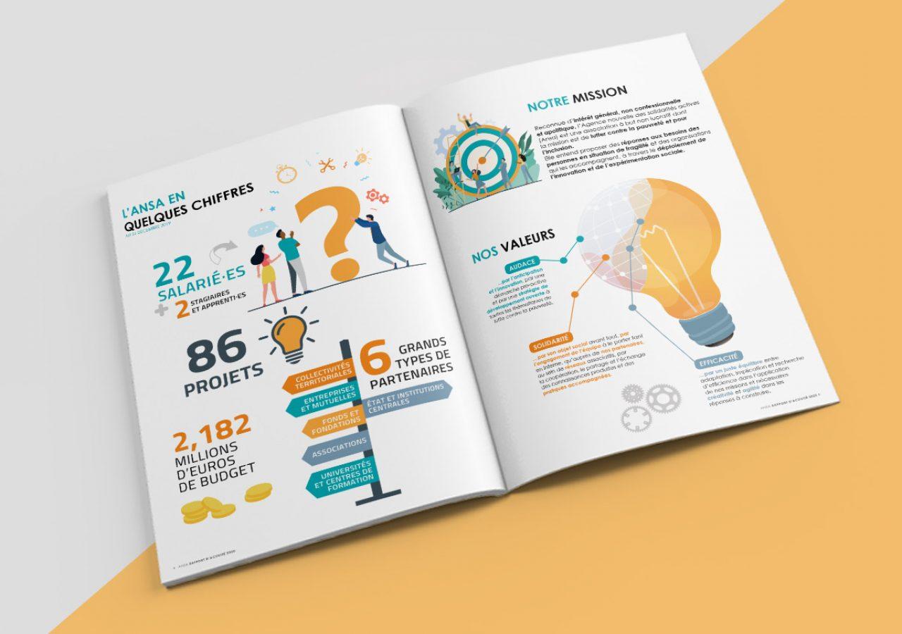 Rapport d'activité 2020 - ANSA